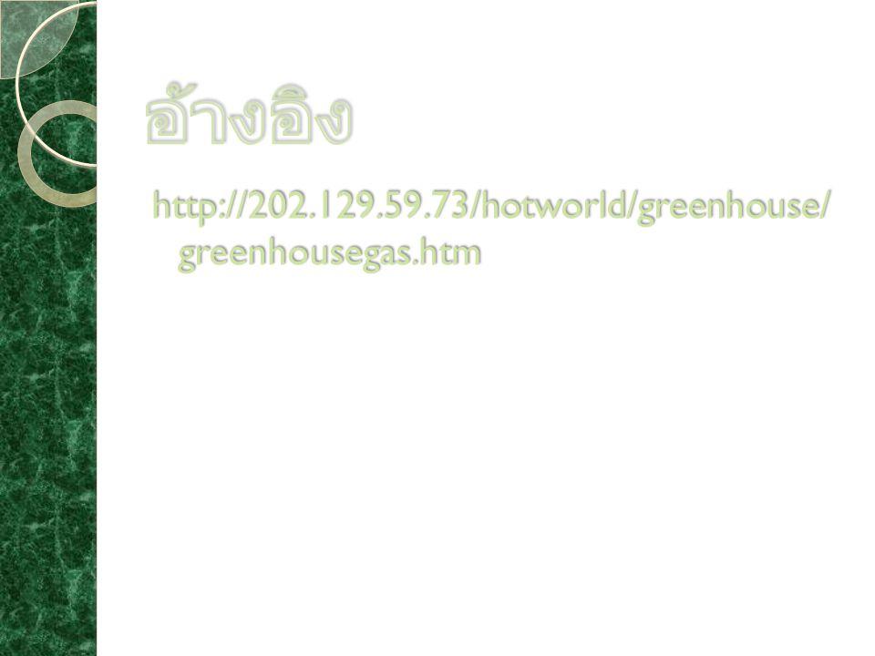 http://202.129.59.73/hotworld/greenhouse/ greenhousegas.htm