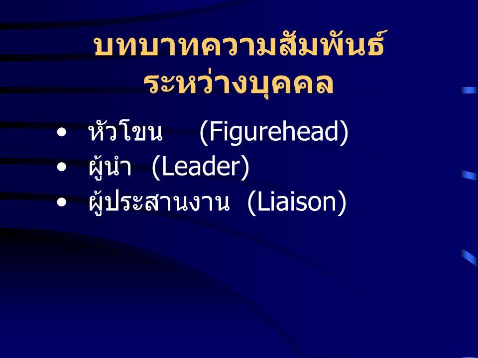 บทบาทความสัมพันธ์ ระหว่างบุคคล หัวโขน (Figurehead) ผู้นำ (Leader) ผู้ประสานงาน (Liaison)