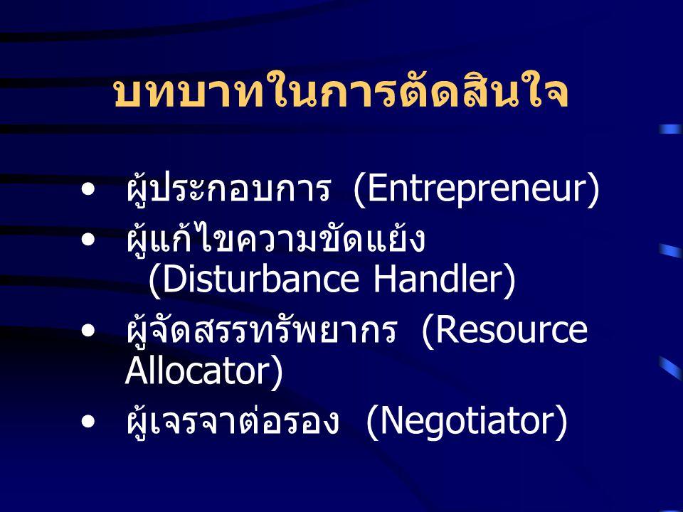 บทบาทในการตัดสินใจ ผู้ประกอบการ (Entrepreneur) ผู้แก้ไขความขัดแย้ง (Disturbance Handler) ผู้จัดสรรทรัพยากร (Resource Allocator) ผู้เจรจาต่อรอง (Negoti