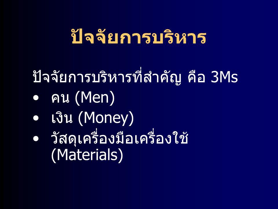 ปัจจัยการบริหาร ปัจจัยการบริหารที่สำคัญ คือ 3Ms คน (Men) เงิน (Money) วัสดุเครื่องมือเครื่องใช้ (Materials)