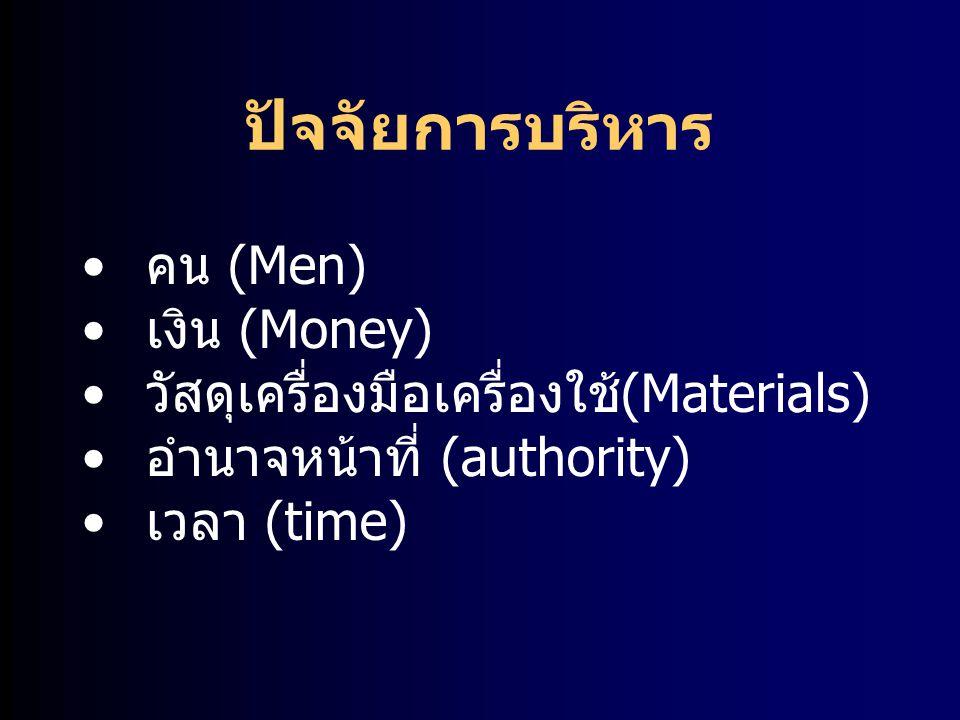 ปัจจัยการบริหาร คน (Men) เงิน (Money) วัสดุเครื่องมือเครื่องใช้ (Materials) อำนาจหน้าที่ (authority) เวลา (time)