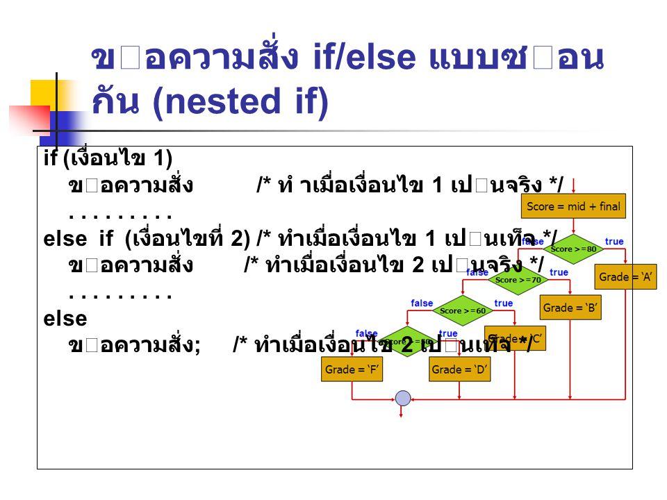 ขอความสั่ง if/else แบบซอน กัน (nested if) if ( เงื่อนไข 1) ขอความสั่ง /* ทํ าเมื่อเงื่อนไข 1 เปนจริง */......... else if ( เงื่อนไขที่ 2) /* ทําเม