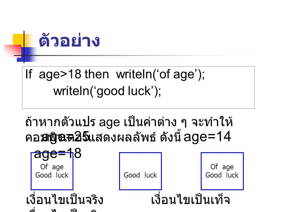 ตัวอย่าง If age>18 then writeln('of age'); writeln('good luck'); ถ้าหากตัวแปร age เป็นค่าต่าง ๆ จะทำให้ คอมพิวเตอร์แสดงผลลัพธ์ ดังนี้ Of age Good luck