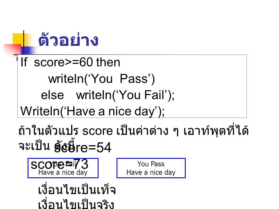 ตัวอย่าง If score>=60 then writeln('You Pass') else writeln('You Fail'); Writeln('Have a nice day'); ถ้าในตัวแปร score เป็นค่าต่าง ๆ เอาท์พุตที่ได้ จะ