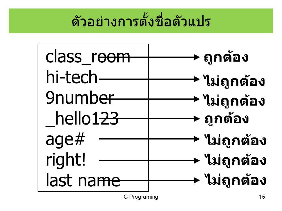 C Programing15 ตัวอย่างการตั้งชื่อตัวแปร class_room hi-tech 9number _hello123 age# right! last name ถูกต้อง ไม่ถูกต้อง