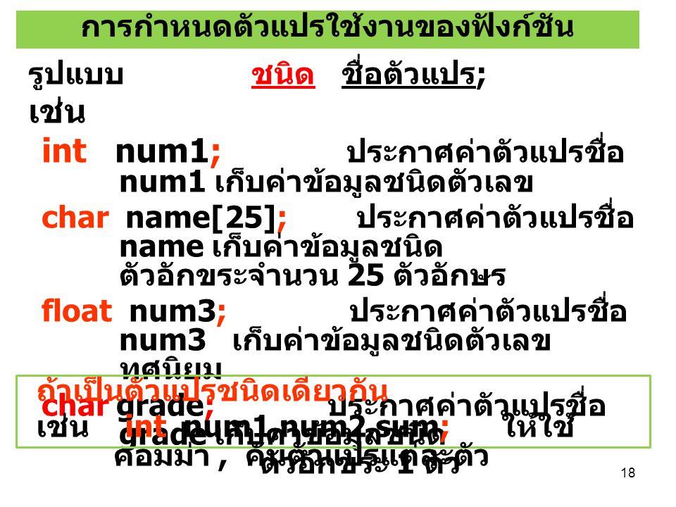 รูปแบบ ชนิด ชื่อตัวแปร ; เช่น int num1; ประกาศค่าตัวแปรชื่อ num1 เก็บค่าข้อมูลชนิดตัวเลข char name[25]; ประกาศค่าตัวแปรชื่อ name เก็บค่าข้อมูลชนิด ตัว