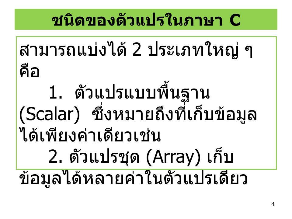 5 รูปแบบการประกาศตัวแปร รูปแบบ Type variable; type : ชนิดของตัวแปรที่จะ สร้างขึ้น variable : ชื่อของตัวแปรที่ ต้องการจะใช้ int num; float y; char c; double salary; ตัวอย่าง