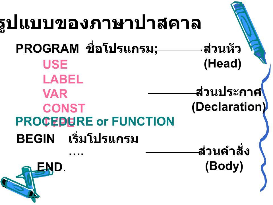 PROGRAM ชื่อโปรแกรม ; USE LABEL VAR CONST TYPE PROCEDURE or FUNCTION BEGIN เริ่มโปรแกรม END. ส่วนหัว (Head) ส่วนประกาศ (Declaration) ส่วนคำสั่ง (Body)