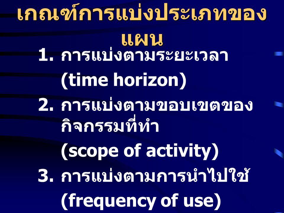 เกณฑ์การแบ่งประเภทของ แผน 1.การแบ่งตามระยะเวลา (time horizon) 2.