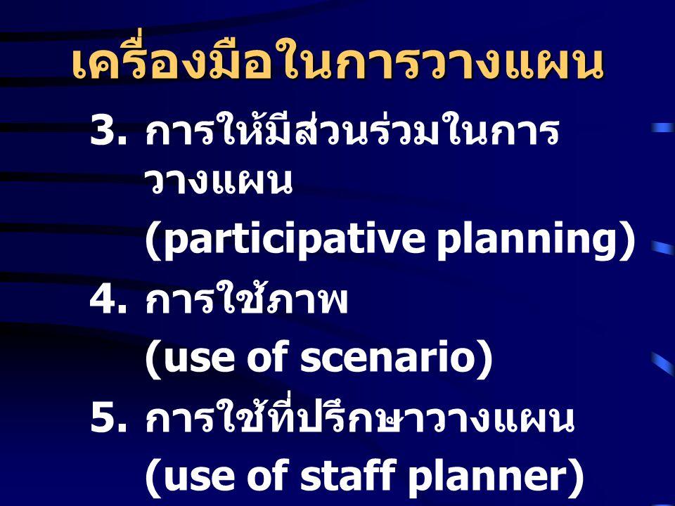 เครื่องมือในการวางแผน 3.การให้มีส่วนร่วมในการ วางแผน (participative planning) 4.