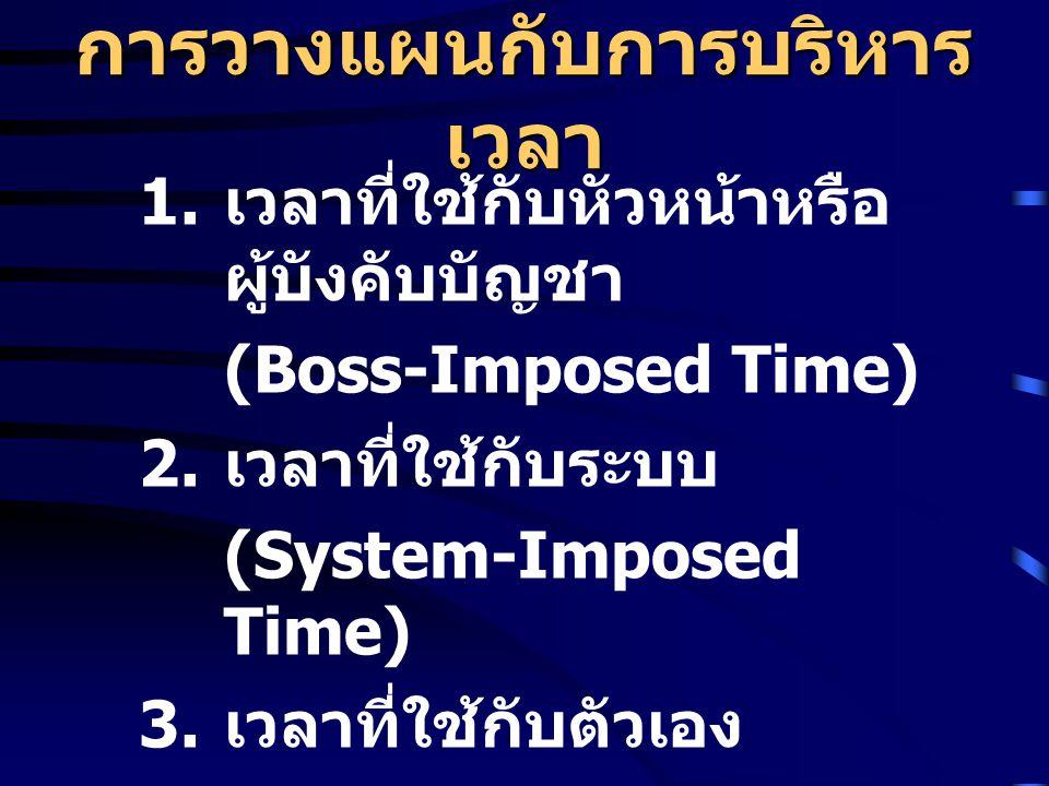 การวางแผนกับการบริหาร เวลา 1.เวลาที่ใช้กับหัวหน้าหรือ ผู้บังคับบัญชา (Boss-Imposed Time) 2.