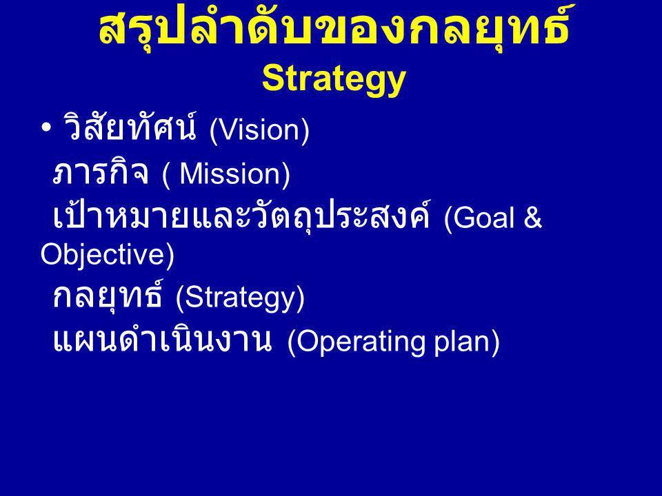 สรุปลำดับของกลยุทธ์ Strategy วิสัยทัศน์ (Vision) ภารกิจ ( Mission) เป้าหมายและวัตถุประสงค์ (Goal & Objective) กลยุทธ์ (Strategy) แผนดำเนินงาน (Operati