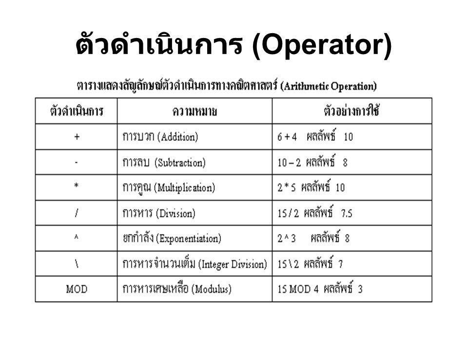 ตัวดำเนินการ (Operator)