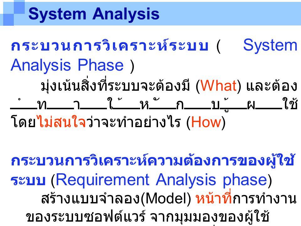 System Analysis กระบวนการวิเคราะห์ระบบ ( System Analysis Phase ) มุ่งเน้นสิ่งที่ระบบจะต้องมี (What) และต้อง ทำให้กับผู้ใช้ โดยไม่สนใจว่าจะทำอย่างไร (H