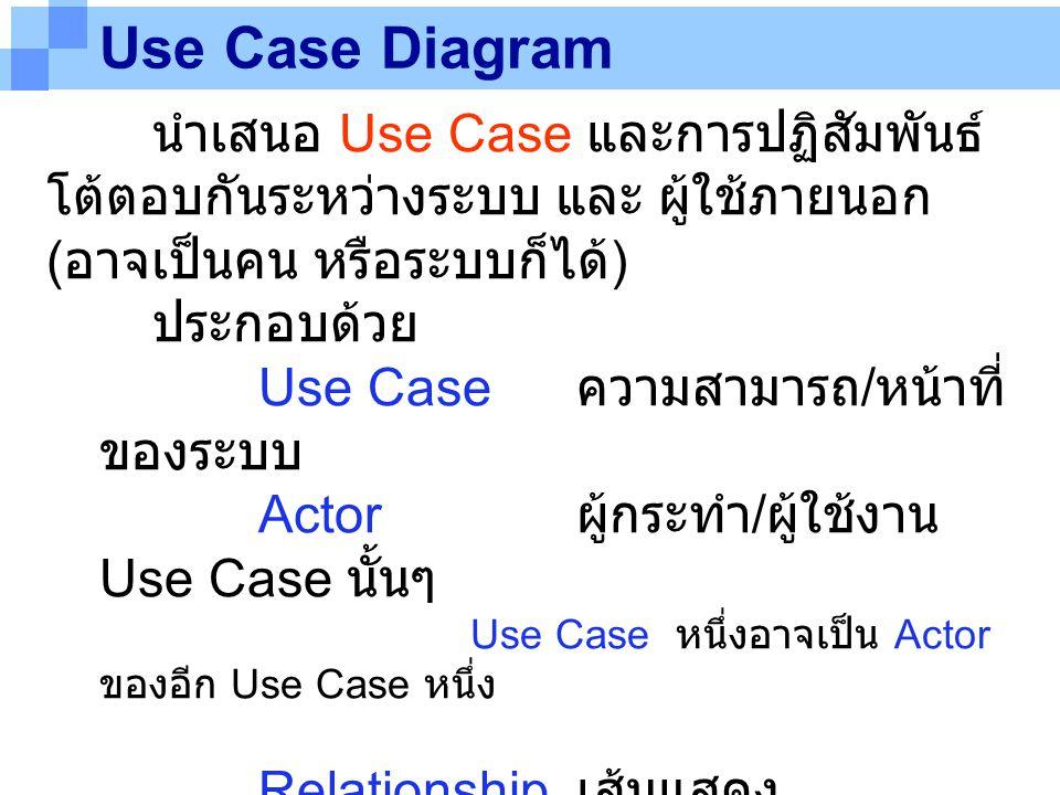 Use Case Diagram นำเสนอ Use Case และการปฏิสัมพันธ์ โต้ตอบกันระหว่างระบบ และ ผู้ใช้ภายนอก ( อาจเป็นคน หรือระบบก็ได้ ) ประกอบด้วย Use Case ความสามารถ /