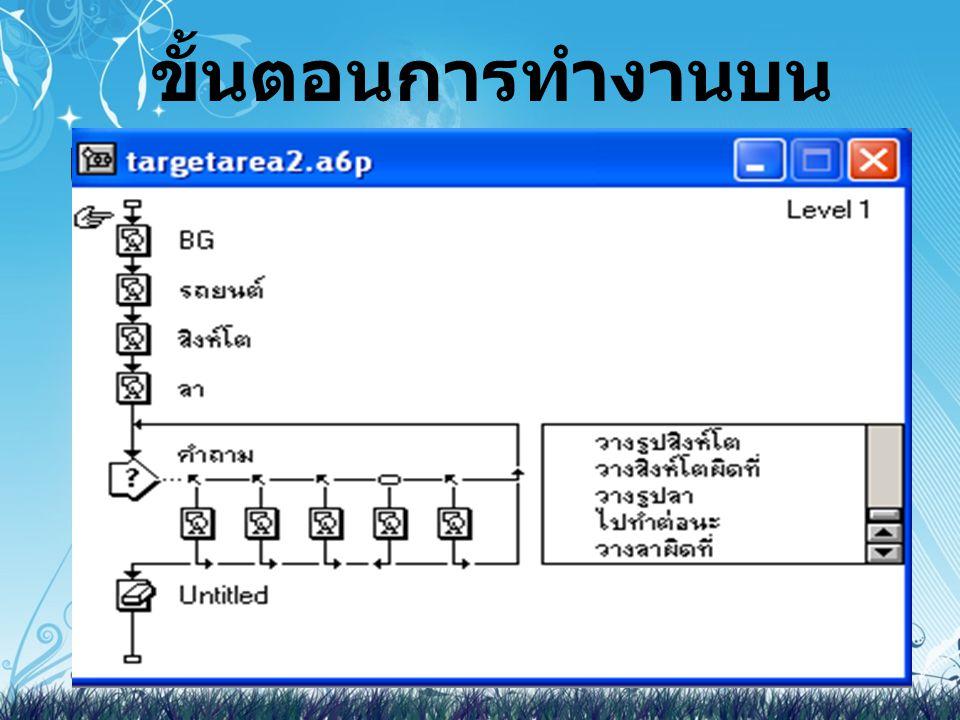 1. นำ Display วางที่เส้น Flowline ลำดับและนำภาพวางใน Display ดัง ภาพเมื่อ Run จะได้ดังภาพด้านล่าง