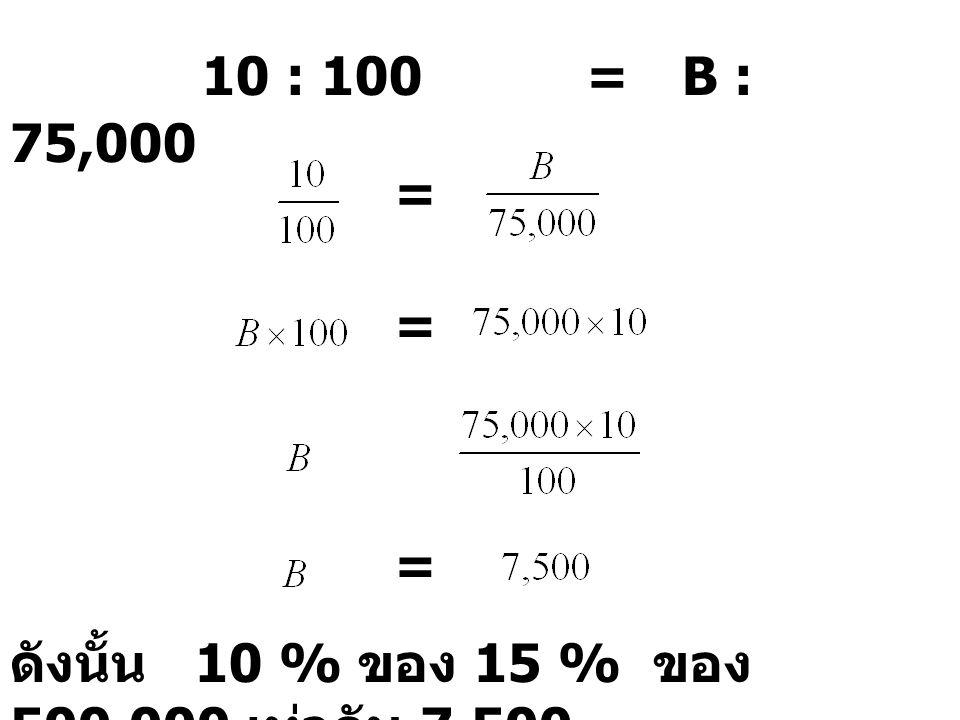 10 : 100=B : 75,000 = = = ดังนั้น 10 % ของ 15 % ของ 500,000 เท่ากับ 7,500