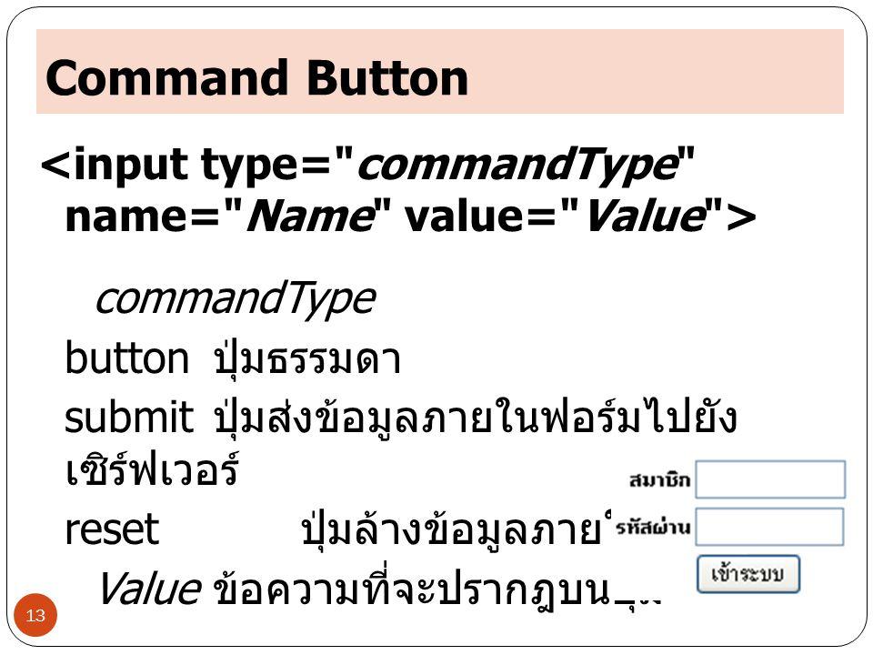 Command Button 13 commandType button ปุ่มธรรมดา submit ปุ่มส่งข้อมูลภายในฟอร์มไปยัง เซิร์ฟเวอร์ reset ปุ่มล้างข้อมูลภายในฟอร์ม Value ข้อความที่จะปรากฎ