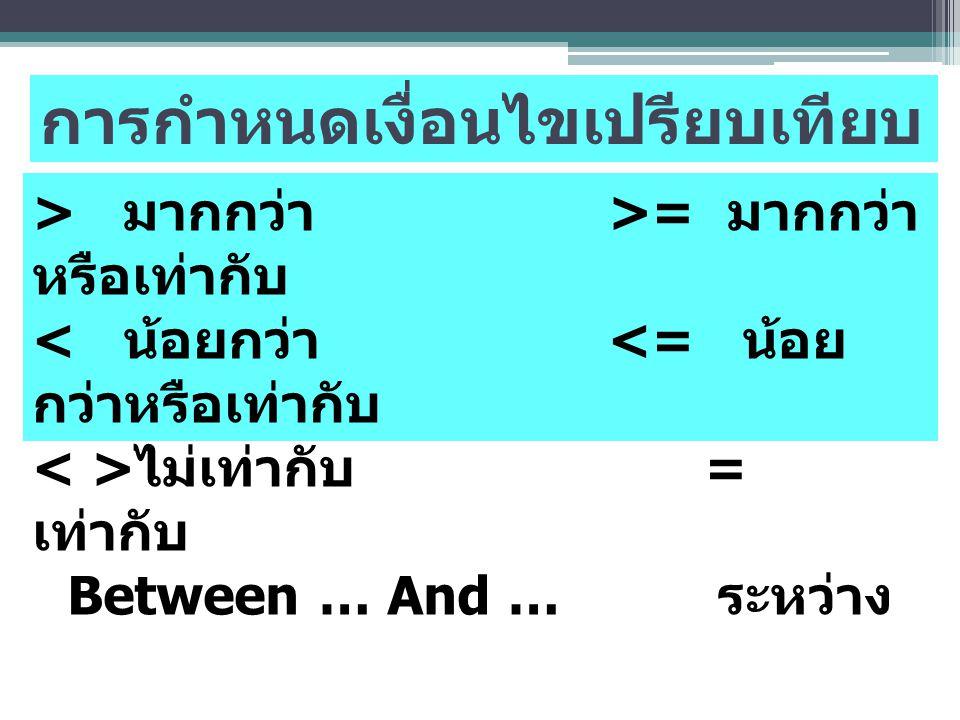 การกำหนดเงื่อนไขเปรียบเทียบ > มากกว่า >= มากกว่า หรือเท่ากับ < น้อยกว่า <= น้อย กว่าหรือเท่ากับ ไม่เท่ากับ = เท่ากับ Between … And … ระหว่าง