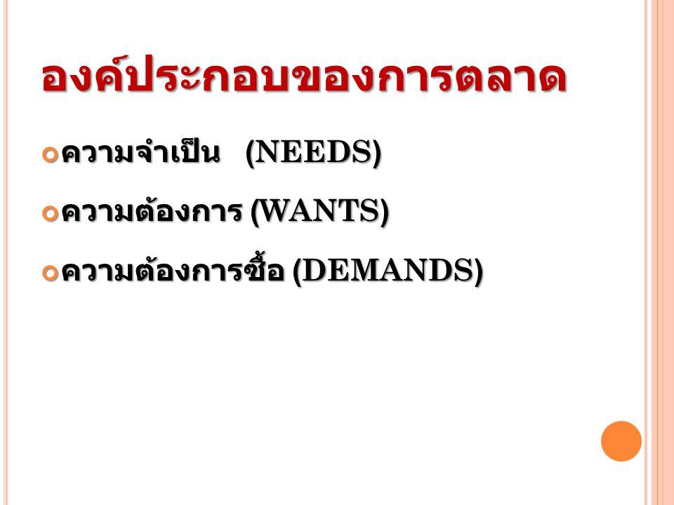 องค์ประกอบของการตลาด ความจำเป็น (NEEDS) ความต้องการ (WANTS) ความต้องการซื้อ (DEMANDS)