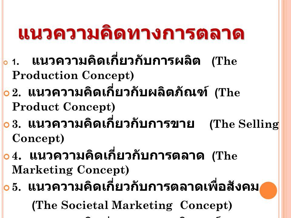 แนวความคิดทางการตลาด 1.แนวความคิดเกี่ยวกับการผลิต (The Production Concept) 2.