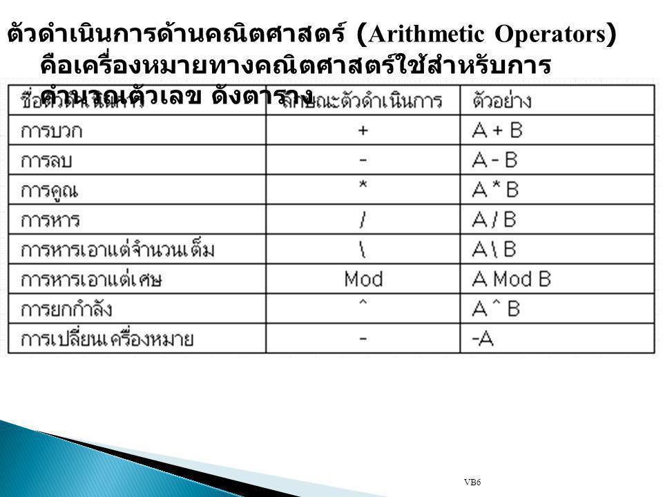 VB6 ตัวดำเนินการด้านคณิตศาสตร์ (Arithmetic Operators) คือเครื่องหมายทางคณิตศาสตร์ใช้สำหรับการ คำนวณตัวเลข ดังตาราง