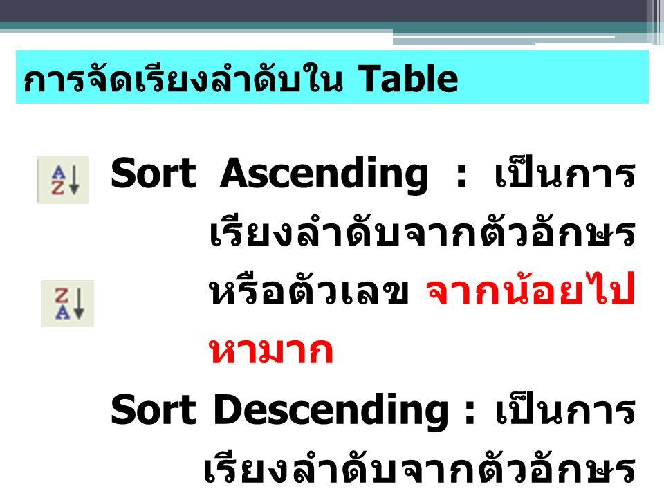 การจัดเรียงลำดับใน Table Sort Ascending : เป็นการ เรียงลำดับจากตัวอักษร หรือตัวเลข จากน้อยไป หามาก Sort Descending : เป็นการ เรียงลำดับจากตัวอักษร หรือตัวเลข จากมากไป หาน้อย