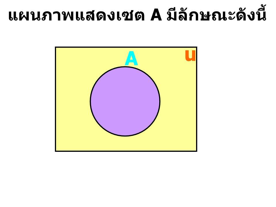 แผนภาพแสดงเซต A มีลักษณะดังนี้ u A
