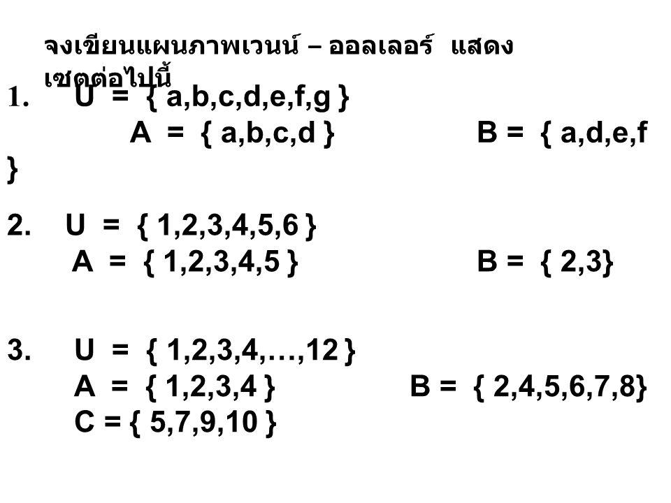 จงเขียนแผนภาพเวนน์ – ออลเลอร์ แสดง เซตต่อไปนี้ 1. U = { a,b,c,d,e,f,g } A = { a,b,c,d }B = { a,d,e,f } 2. U = { 1,2,3,4,5,6 } A = { 1,2,3,4,5 }B = { 2