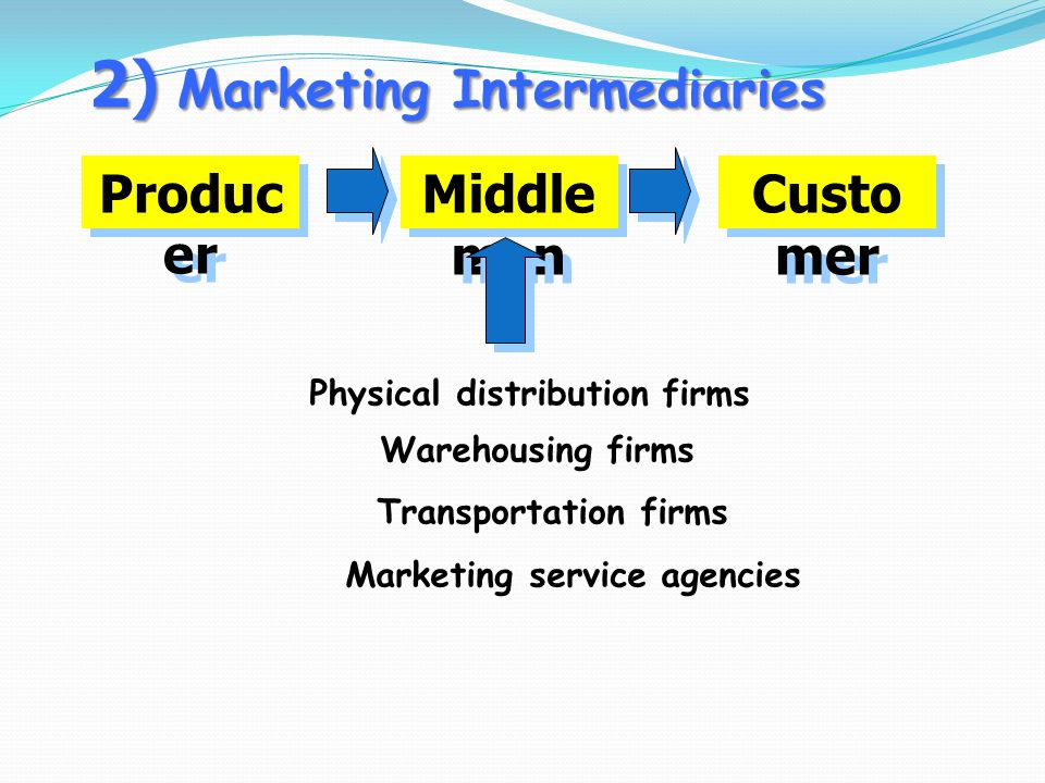 2) Marketing Intermediaries Produc er Middle man Custo mer Physical distribution firms Warehousing firms Transportation firms Marketing service agencies
