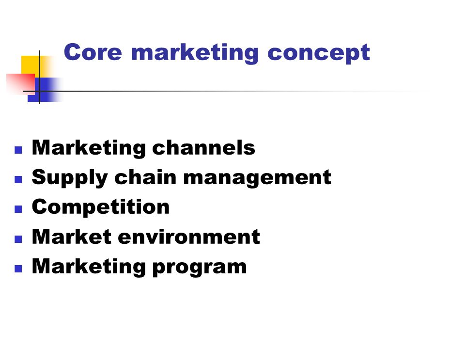 Core marketing concept Marketing channels Supply chain management Competition Market environment Marketing program