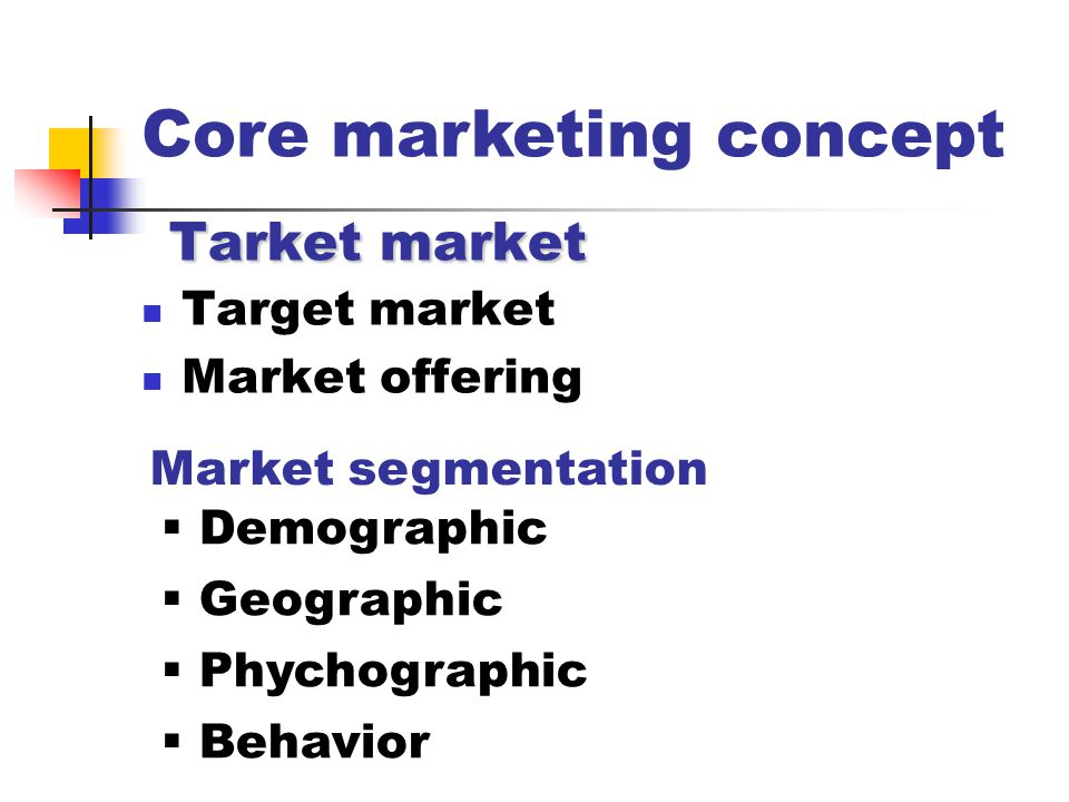 Market & Marketing System Consumer market Consumer market Business market Business market Producer market or Industrial market Middle market or Reseller market Resource market Global market Global market Nonprofit market Nonprofit market Government market Government market