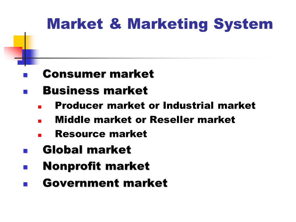 Market & Marketing System Consumer market Consumer market Business market Business market Producer market or Industrial market Middle market or Resell