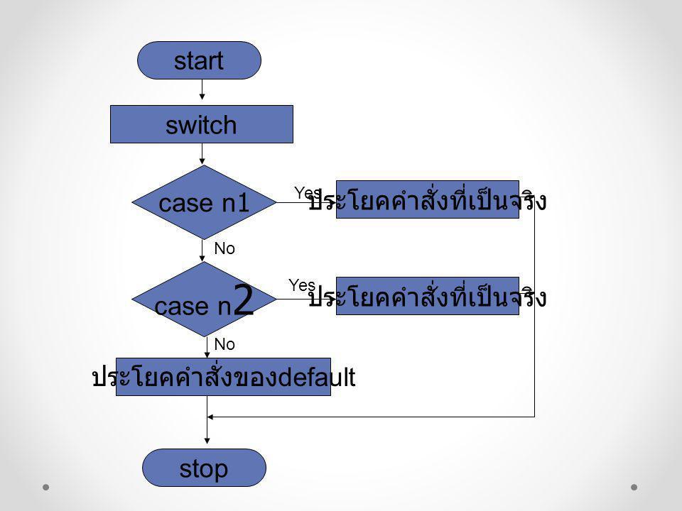 start case n1 ประโยคคำสั่งที่เป็นจริง stop Yes case n 2 ประโยคคำสั่งที่เป็นจริง Yes No ประโยคคำสั่งของ default switch