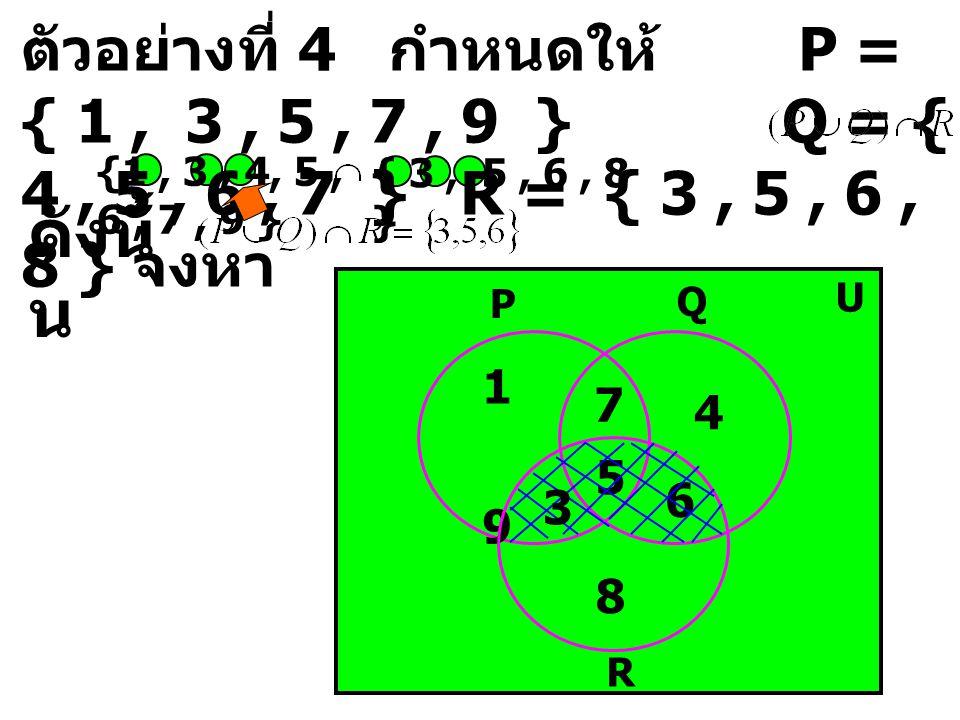 ตัวอย่างที่ 4 กำหนดให้ P = { 1, 3, 5, 7, 9 } Q = { 4, 5, 6, 7 } R = { 3, 5, 6, 8 } จงหา ดังนั้ น {1, 3, 4, 5, 6, 7, 9 } { 3, 5, 6, 8 } P Q U R 7 6 1 9 4 8 5 3