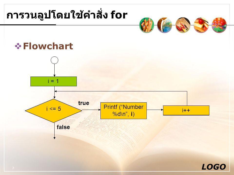 """LOGO 7 การวนลูปโดยใช้คำสั่ง for  Flowchart i = 1 i <= 5 Printf (""""Number %d\n"""", i) i++ true false i = 1 Printf (""""Number %d\n"""", i) i++"""