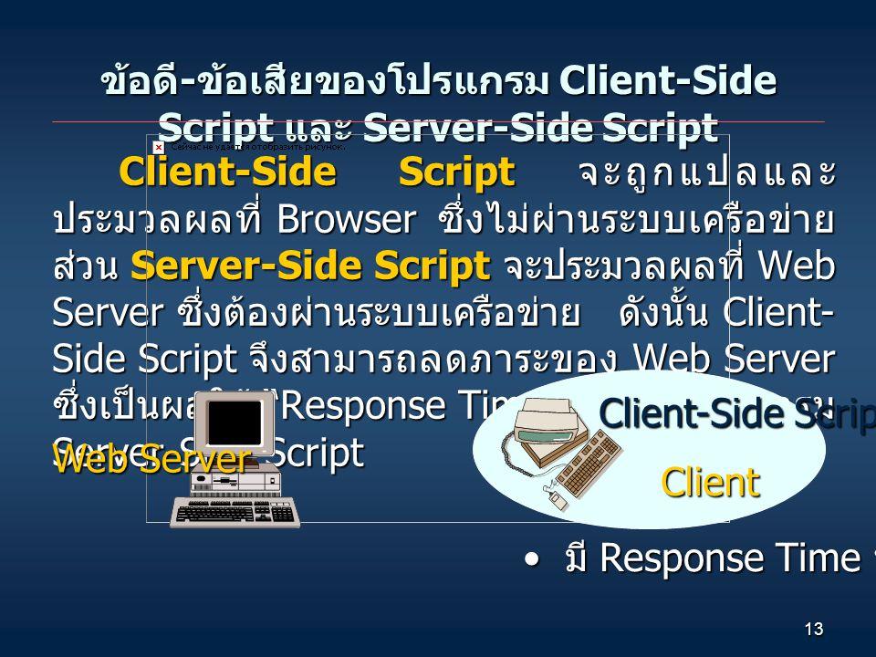 13 ข้อดี - ข้อเสียของโปรแกรม Client-Side Script และ Server-Side Script Client-Side Script จะถูกแปลและ ประมวลผลที่ Browser ซึ่งไม่ผ่านระบบเครือข่าย ส่วน Server-Side Script จะประมวลผลที่ Web Server ซึ่งต้องผ่านระบบเครือข่าย ดังนั้น Client- Side Script จึงสามารถลดภาระของ Web Server ซึ่งเป็นผลให้ Response Time เร็วกว่าโปรแกรม Server-Side Script Client-Side Script จะถูกแปลและ ประมวลผลที่ Browser ซึ่งไม่ผ่านระบบเครือข่าย ส่วน Server-Side Script จะประมวลผลที่ Web Server ซึ่งต้องผ่านระบบเครือข่าย ดังนั้น Client- Side Script จึงสามารถลดภาระของ Web Server ซึ่งเป็นผลให้ Response Time เร็วกว่าโปรแกรม Server-Side Script Web Server Client Client-Side Script มี Response Time ที่เร็ว มี Response Time ที่เร็ว