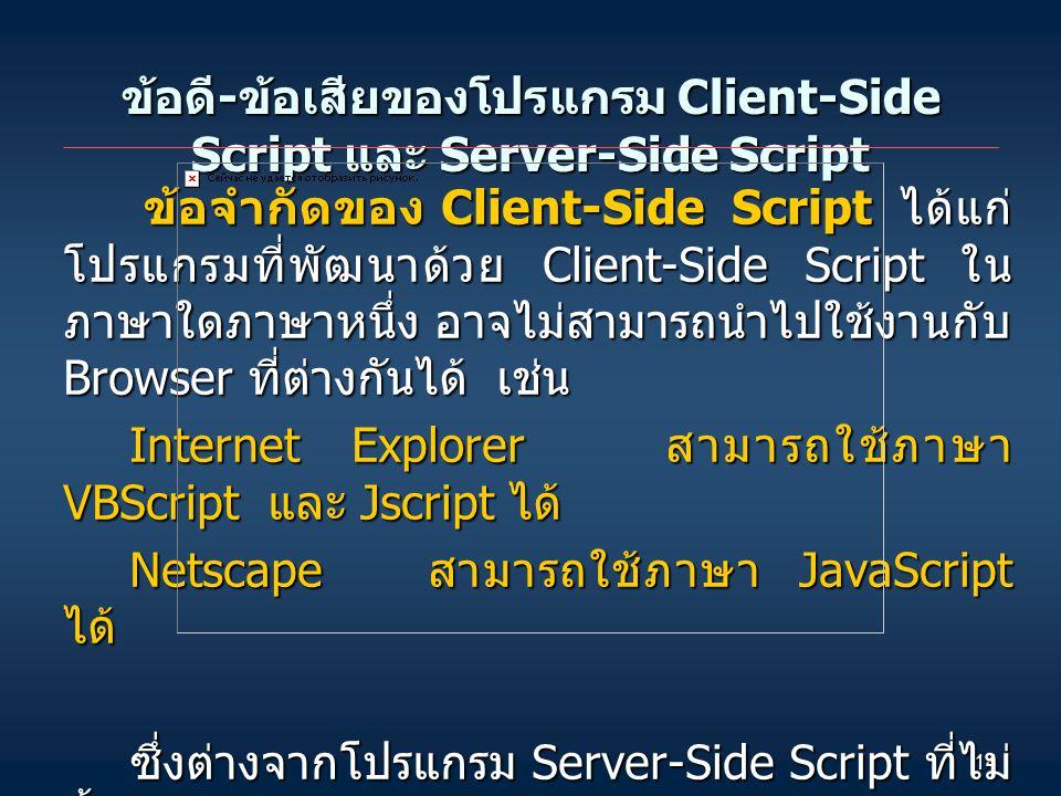 14 ข้อดี - ข้อเสียของโปรแกรม Client-Side Script และ Server-Side Script ข้อจำกัดของ Client-Side Script ได้แก่ โปรแกรมที่พัฒนาด้วย Client-Side Script ใน ภาษาใดภาษาหนึ่ง อาจไม่สามารถนำไปใช้งานกับ Browser ที่ต่างกันได้ เช่น ข้อจำกัดของ Client-Side Script ได้แก่ โปรแกรมที่พัฒนาด้วย Client-Side Script ใน ภาษาใดภาษาหนึ่ง อาจไม่สามารถนำไปใช้งานกับ Browser ที่ต่างกันได้ เช่น Internet Explorer สามารถใช้ภาษา VBScript และ Jscript ได้ Netscape สามารถใช้ภาษา JavaScript ได้ ซึ่งต่างจากโปรแกรม Server-Side Script ที่ไม่ ขึ้นอยู่กับตัว Browser