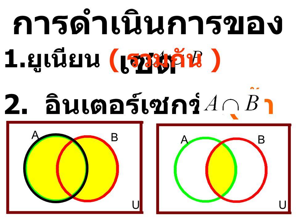 ยูเนียน (Union) อินเตอร์เซกชั่น (Intersection) คอมพลีเมนต์ (Complement) ผลต่าง (Difference)