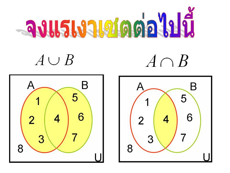 1. ยูเนียน ( รวมกัน ) AB U 1 2 3 4 5 6 7 8 A  B={ 1,2,3,4,5,6,7 } A  B={ 4 } 2. อินเตอร์เซกชัน ( ซ้ำ กัน )