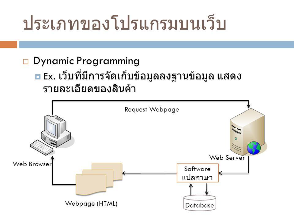 ประเภทของโปรแกรมบนเว็บ  Dynamic Programming  Ex. เว็บที่มีการจัดเก็บข้อมูลลงฐานข้อมูล แสดง รายละเอียดของสินค้า Web Browser Web Server Request Webpag