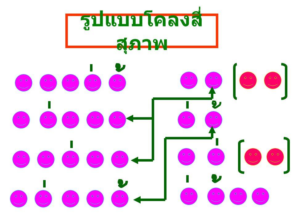 รูปแบบการ ประพันธ์ กาพย์เห่เรือมีคำประพันธ์ 2 ชนิด คือ 1. โคลง 4 สุภาพ 2. กาพย์ยานี 11