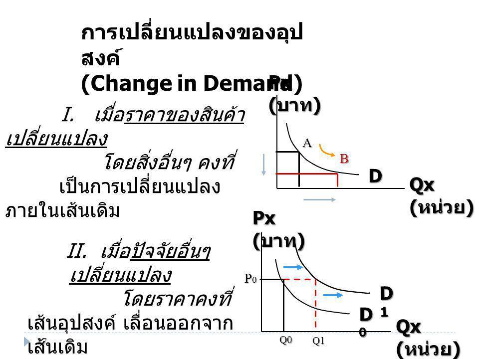 P 2 2 i s c z เลขหน้า 2/26 อุปสงค์ อุปทาน และภาวะดุลภาพ / ความแตกต่าง หนังสือหน้า 21 เส้นอุปสงค์ D จะเปลี่ยนไป ทางซ้ายมือ เป็นเส้น D2 เมื่อ ต้องการปริ