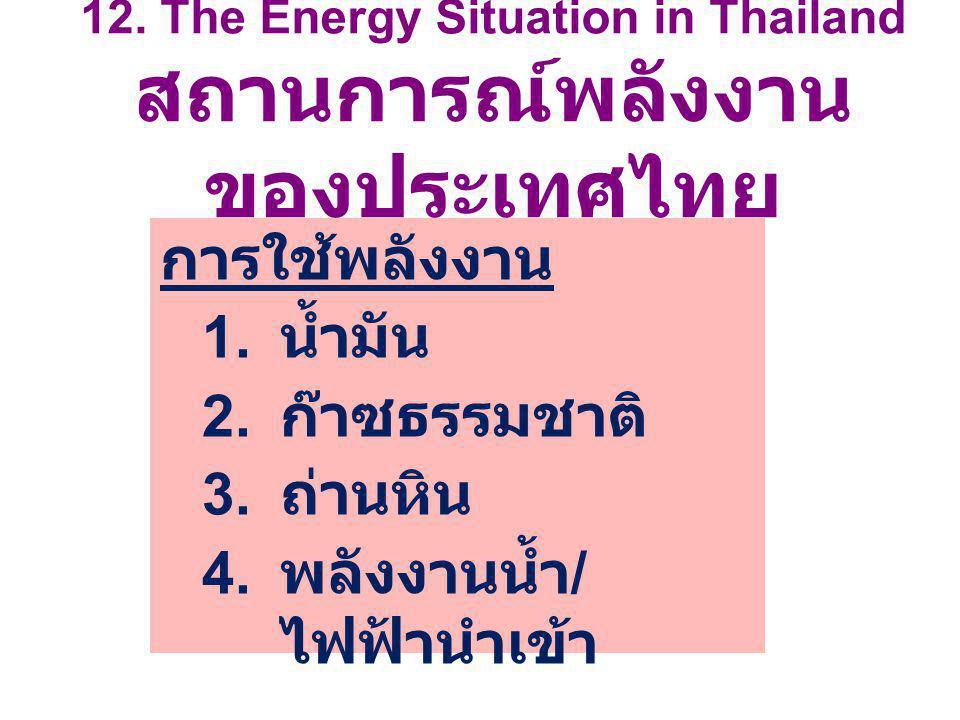 12. The Energy Situation in Thailand สถานการณ์พลังงาน ของประเทศไทย การใช้พลังงาน 1. น้ำมัน 2. ก๊าซธรรมชาติ 3. ถ่านหิน 4. พลังงานน้ำ / ไฟฟ้านำเข้า