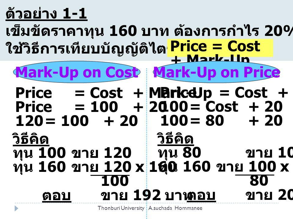 ตัวอย่าง 1-1 เข็มขัดราคาทุน 160 บาท ต้องการกำไร 20% จะตั้งราคาเท่าไร .