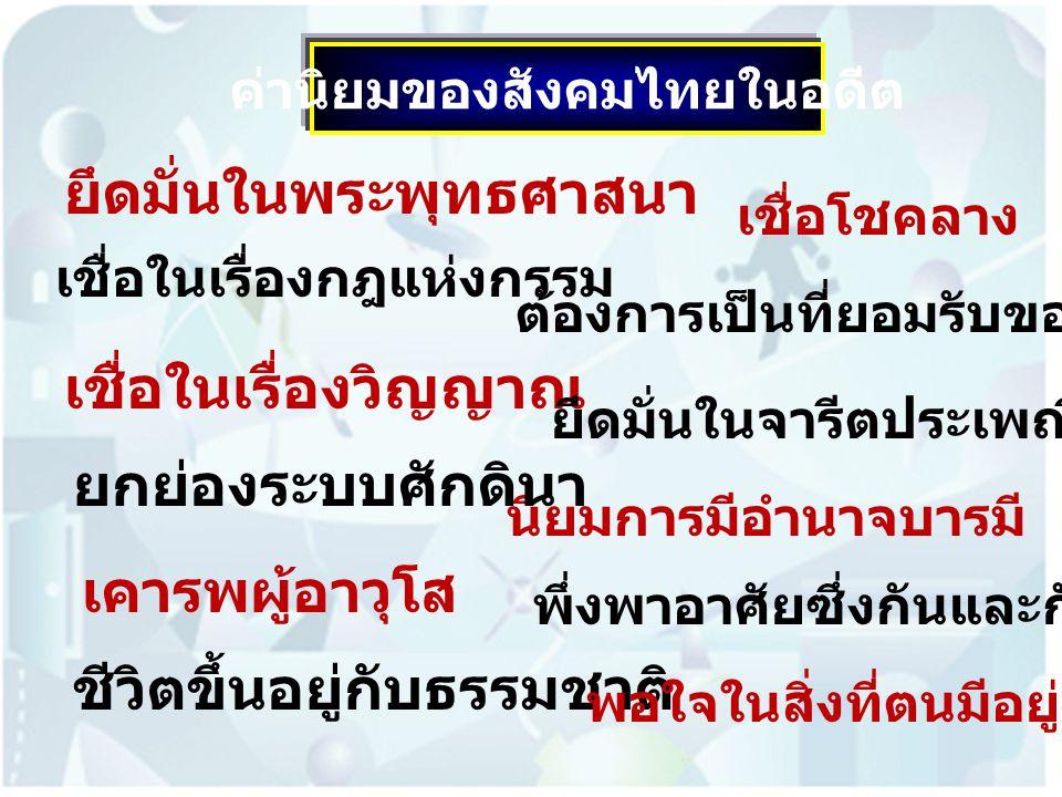 ค่านิยมของสังคมไทยในปัจจุบัน ยึดมั่นในพระพุทธศาสนา เทิดทูนพระมหากษัตริย์ เชื่อในเรื่องเหตุผล นิยมการบริโภค นิยมความร่ำรวย ชอบอิสะ ทำงานแข่งกับเวลา การศึกษาหาความรู้ แก่งแย่งชิงดี ชิงเด่น เชื่อมั่นในตนเอง มีความเสมอภาค ทดลองอยู่ก่อนแต่งงาน นิยมภาษาต่างชาติ