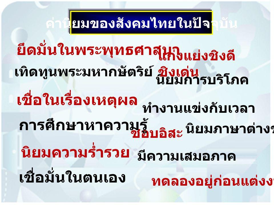 ค่านิยมทั่วไปของสังคมไทย ยึดมั่นในพระพุทธศาสนา เทิดทูนพระมหากษัตริย์ นับถือเงินตรา นิไม่ตรงต่อเวลา เคารพผู้อาวุโส ขาดความอดทน ขาดระเบียบวินัย กตัญญูรู้คุณ รักความสนุก ชอบโฆษณา ของแจก ชอบต่อรอง ชอบงานพิธี