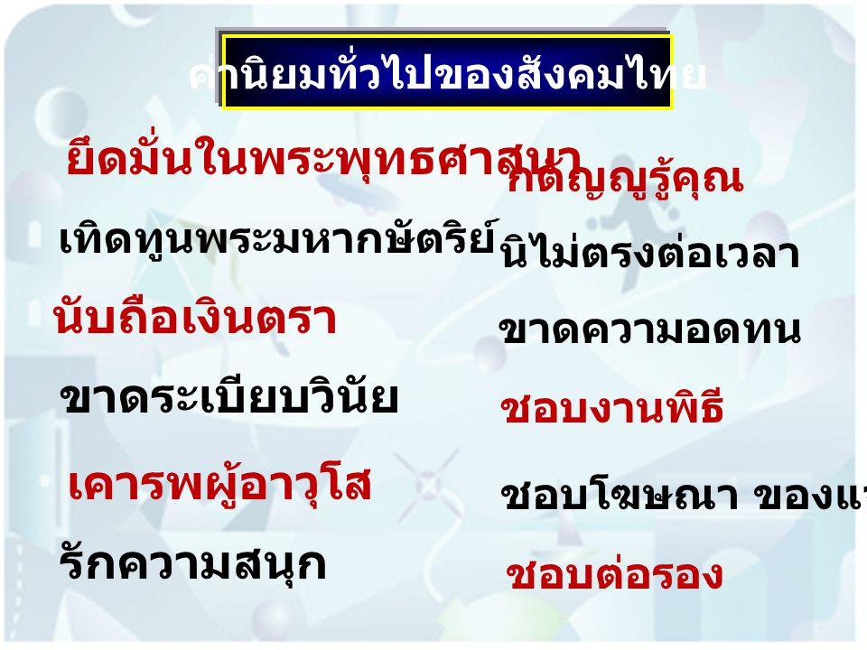 ค่านิยมทั่วไปของสังคมไทย ยึดมั่นในพระพุทธศาสนา เทิดทูนพระมหากษัตริย์ นับถือเงินตรา นิไม่ตรงต่อเวลา เคารพผู้อาวุโส ขาดความอดทน ขาดระเบียบวินัย กตัญญูรู