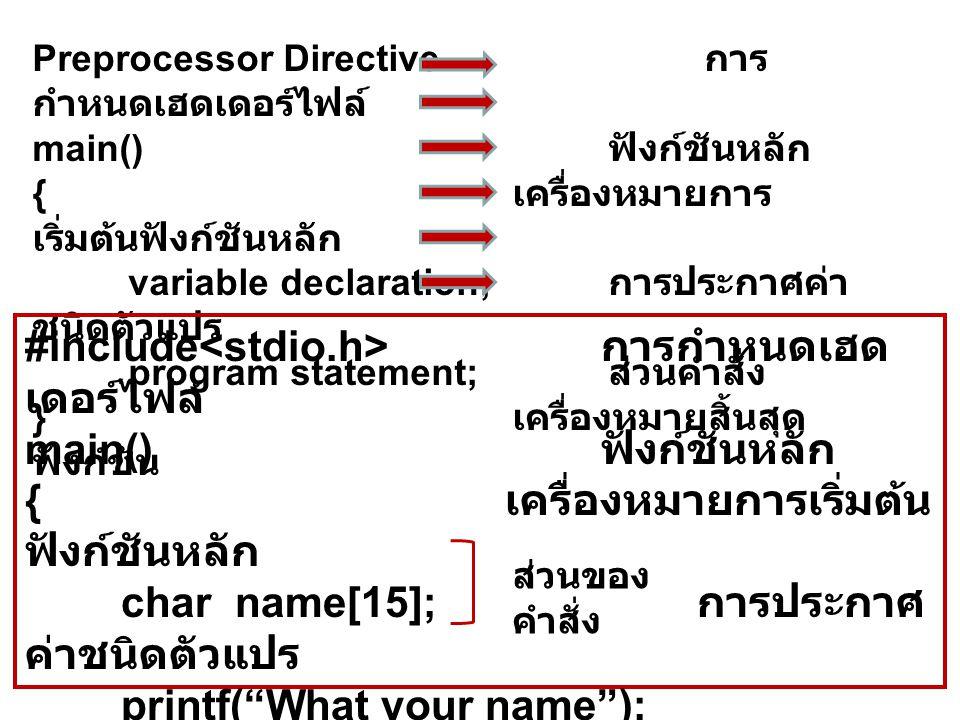 Preprocessor Directive การ กำหนดเฮดเดอร์ไฟล์ main() ฟังก์ชันหลัก { เครื่องหมายการ เริ่มต้นฟังก์ชันหลัก variable declaration; การประกาศค่า ชนิดตัวแปร program statement; ส่วนคำสั่ง } เครื่องหมายสิ้นสุด ฟังก์ชัน #include การกำหนดเฮด เดอร์ไฟล์ main() ฟังก์ชันหลัก { เครื่องหมายการเริ่มต้น ฟังก์ชันหลัก char name[15]; การประกาศ ค่าชนิดตัวแปร printf( What your name ); scanf( %s ,&name); } เครื่องหมายสิ้นสุด ฟังก์ชัน ส่วนของ คำสั่ง