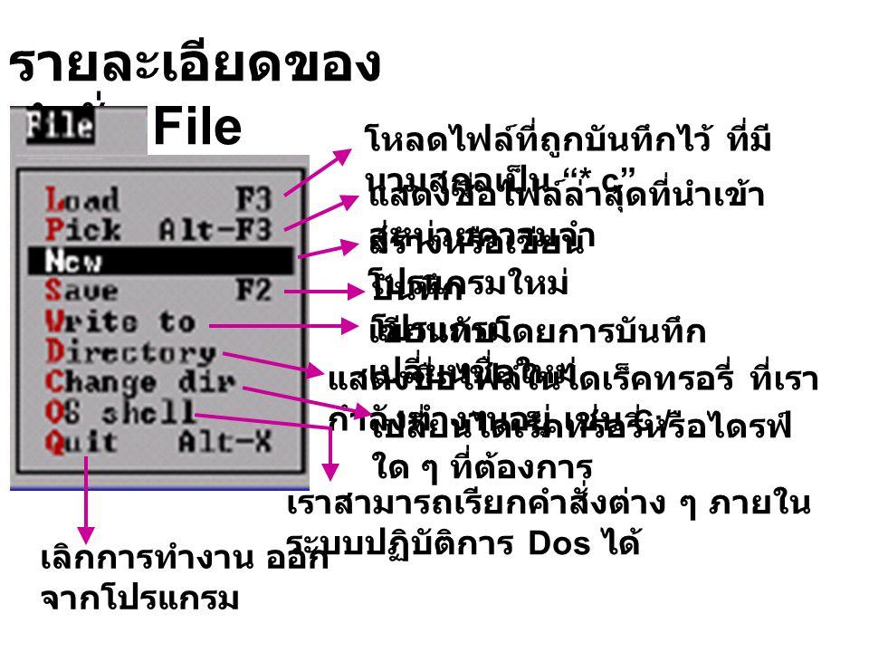 รายละเอียดของ คำสั่ง File โหลดไฟล์ที่ถูกบันทึกไว้ ที่มี นามสกุลเป็น *.c แสดงชื่อไฟล์ล่าสุดที่นำเข้า สู่หน่วยความจำ สร้างหรือเขียน โปรแกรมใหม่ บันทึก โปรแกรม เขียนทับโดยการบันทึก เปลี่ยนชื่อใหม่ แสดงชื่อไฟล์ในไดเร็คทรอรี่ ที่เรา กำลังทำงานอยู่ เช่น C:/ เปลี่ยนไดเร็คทรอรี่หรือไดรฟ์ ใด ๆ ที่ต้องการ เราสามารถเรียกคำสั่งต่าง ๆ ภายใน ระบบปฏิบัติการ Dos ได้ เลิกการทำงาน ออก จากโปรแกรม